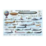 Eurographics -  Inc History Of Aviation Ages 12 And Up 0600000860002