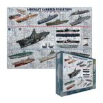 Eurographics -  Aircraft Carrier Evolution Jigsaw Puzzle 0628136601290