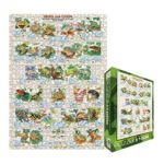 Eurographics -  Frogs And Toads Jigsaw Puzzle 0628136627603